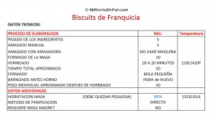 Biscuits receta 2